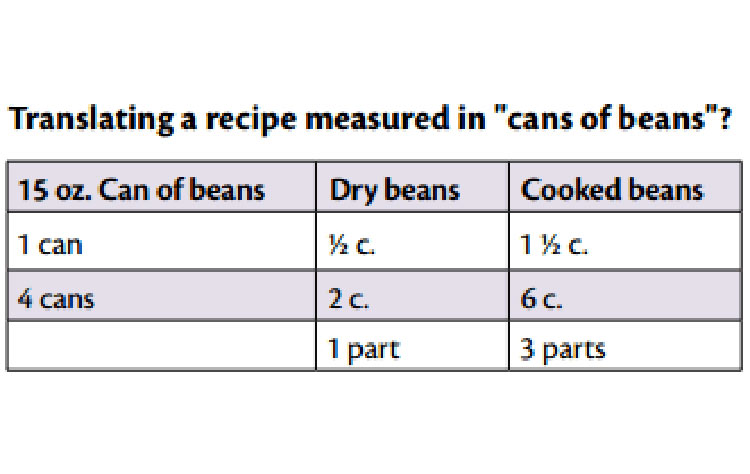beans conversion table